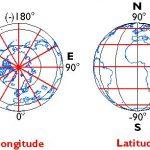 garis bujur lintang bumi