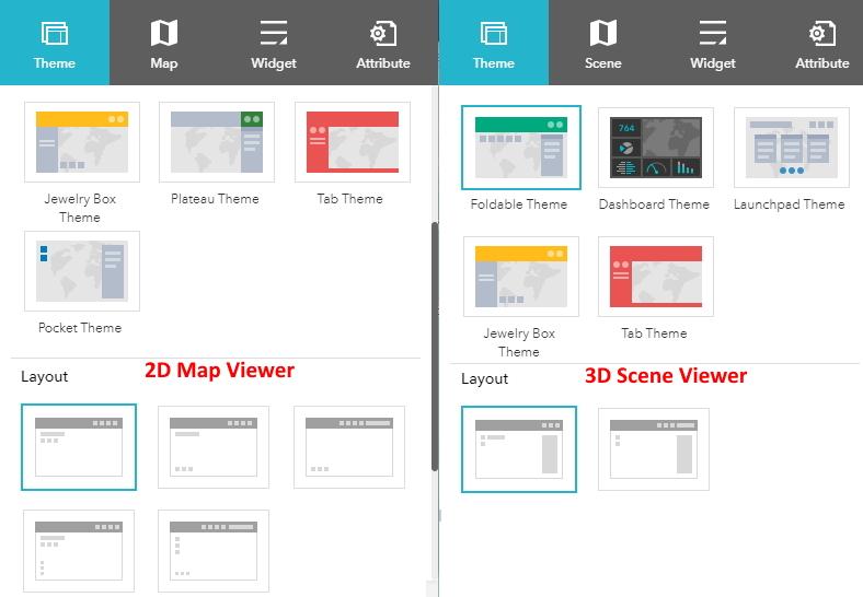 Perbedaan Theme Map Viewer dan 3D Scene Arcgis Online Organisasi