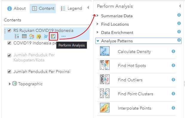 Perbedaan Akun Publik dan Organisasi ArcGIS Online - Fitur Perform Analysis