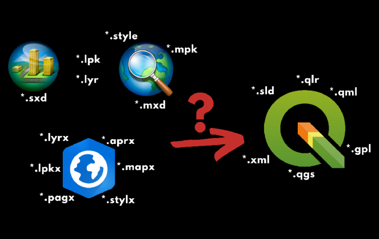 Beralih dari software ArcMap ke QGIS dengan plugin SLYR